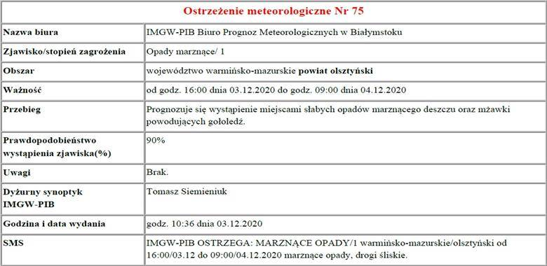 Ostrzeżenie meteorologiczne Nr 75